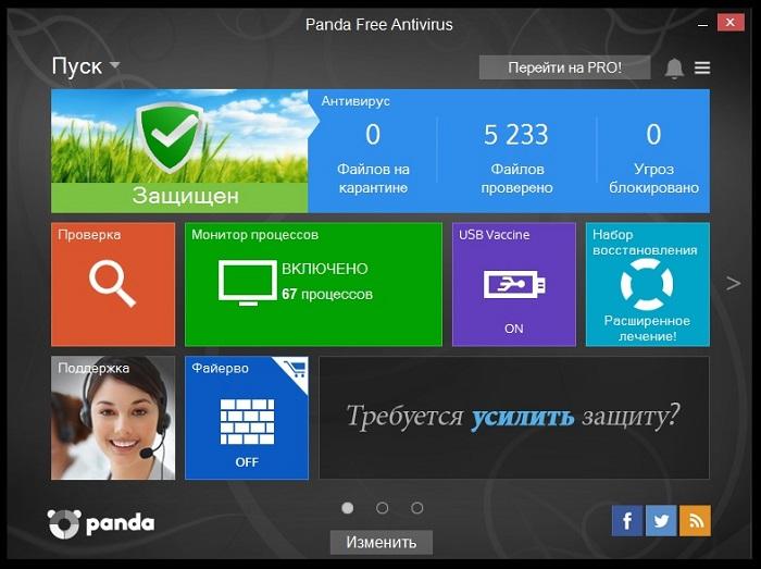 Бесплатные Антивирус Панда
